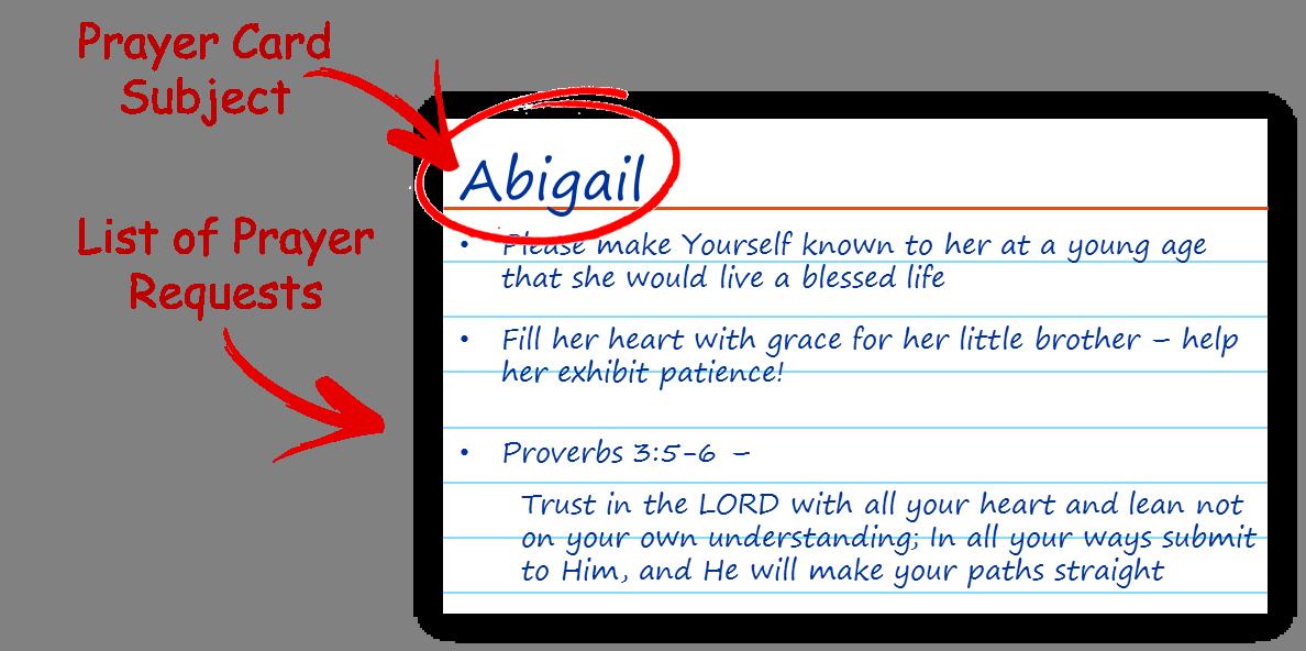 Example Notecard Prayer Card
