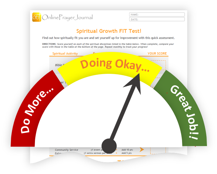 Spiritual Growth FIT Test!